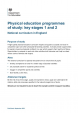 Physical Education Programmes of Study: Key Stages 1 and 2