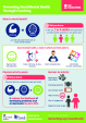 'Promoting Good Mental Health through Coaching' infographic (Part 1)