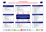 LLR Active Schools Whole School Approach