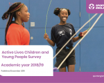 The second Annual Active Lives Survey looks at participation figures and attitudes towards activity