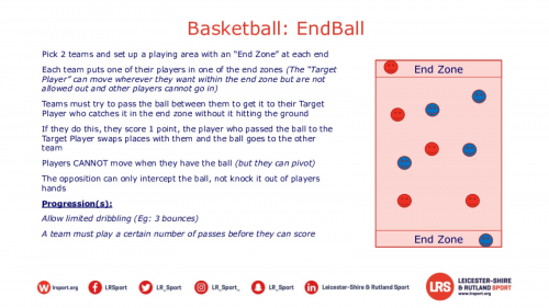 Basketball challenges session plans