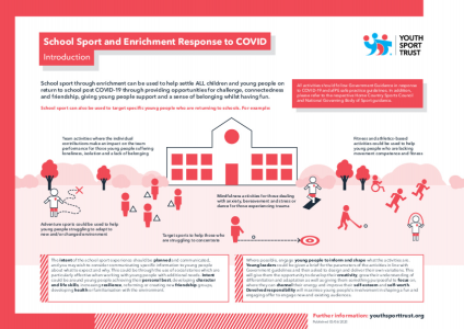 YST School Sport and Enrichment Response to COVID-19